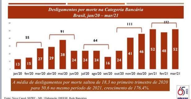 bancarios_desligamento_por_morte